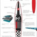 2015 Red Paddle Co 12 6 Elite Info graphic
