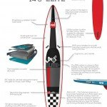 2015 Red Paddle Co 14 0 Elite Info graphic