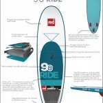 2015 Red Paddle Co 9 8 Ride Info graphic