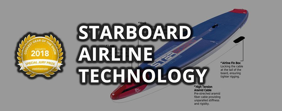 airline technology starboard inflatable paddle board
